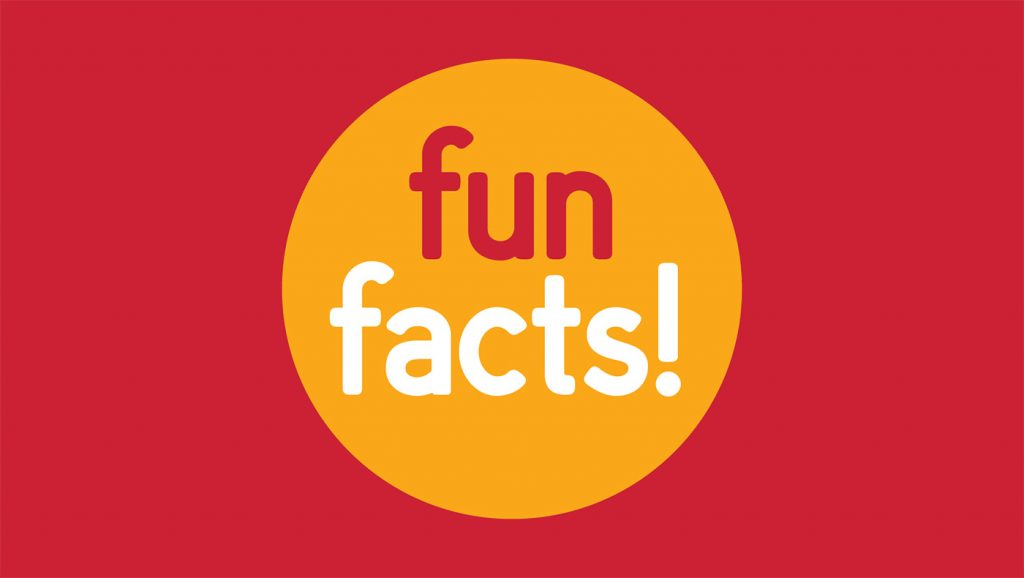 fun facts to share